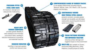 rubber track features
