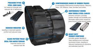 skide steer block type rubber track info